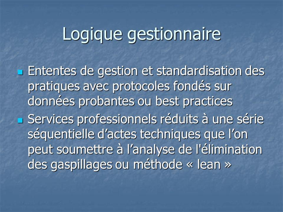 Logique gestionnaire Ententes de gestion et standardisation des pratiques avec protocoles fondés sur données probantes ou best practices Ententes de g