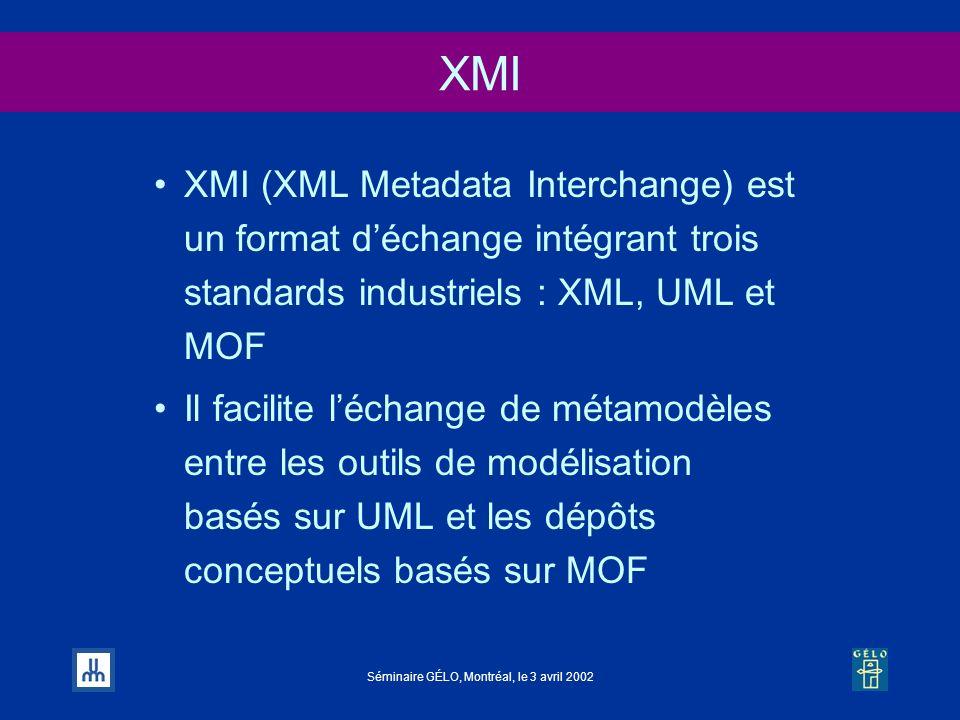 Séminaire GÉLO, Montréal, le 3 avril 2002 XMI XMI (XML Metadata Interchange) est un format déchange intégrant trois standards industriels : XML, UML e