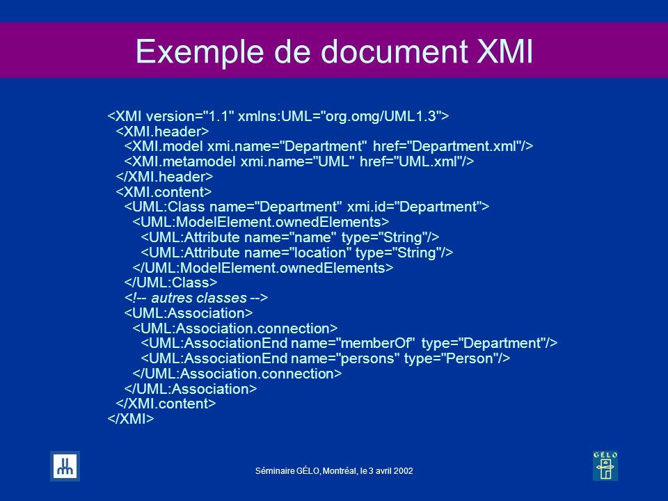 Séminaire GÉLO, Montréal, le 3 avril 2002 Exemple de document XMI
