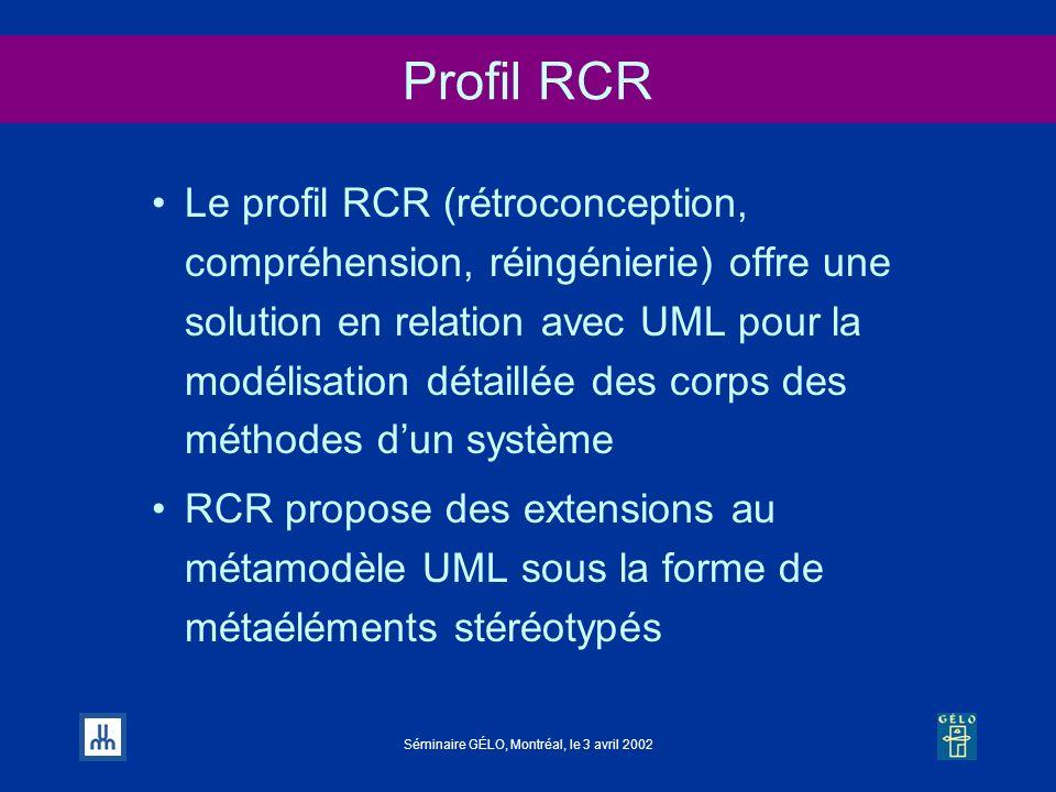 Séminaire GÉLO, Montréal, le 3 avril 2002 Profil RCR Le profil RCR (rétroconception, compréhension, réingénierie) offre une solution en relation avec