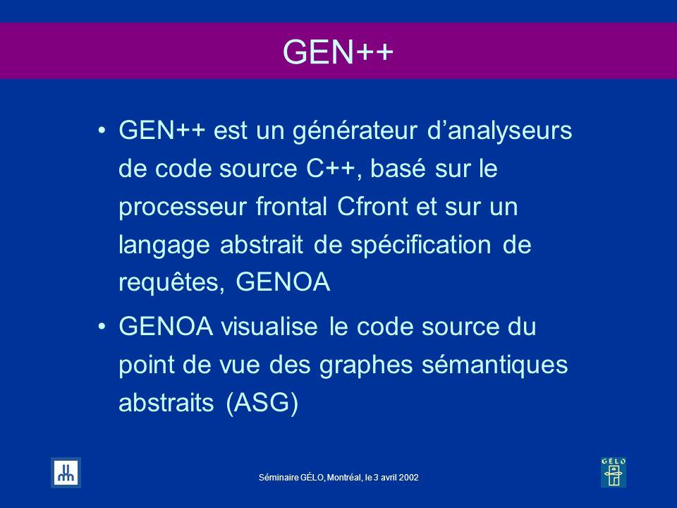 Séminaire GÉLO, Montréal, le 3 avril 2002 GEN++ GEN++ est un générateur danalyseurs de code source C++, basé sur le processeur frontal Cfront et sur u