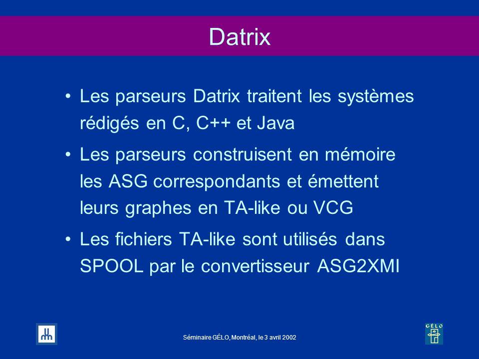 Séminaire GÉLO, Montréal, le 3 avril 2002 Datrix Les parseurs Datrix traitent les systèmes rédigés en C, C++ et Java Les parseurs construisent en mémo