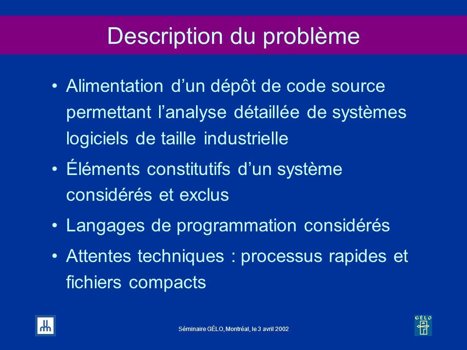 Séminaire GÉLO, Montréal, le 3 avril 2002 Description du problème Alimentation dun dépôt de code source permettant lanalyse détaillée de systèmes logi