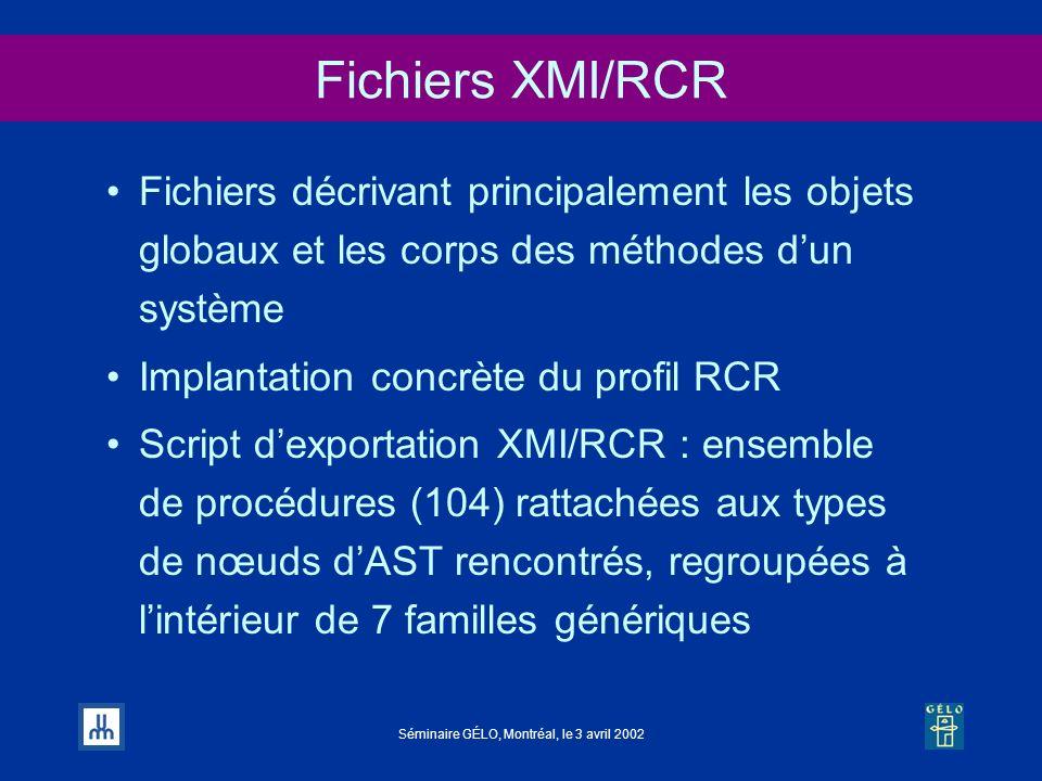 Séminaire GÉLO, Montréal, le 3 avril 2002 Fichiers XMI/RCR Fichiers décrivant principalement les objets globaux et les corps des méthodes dun système