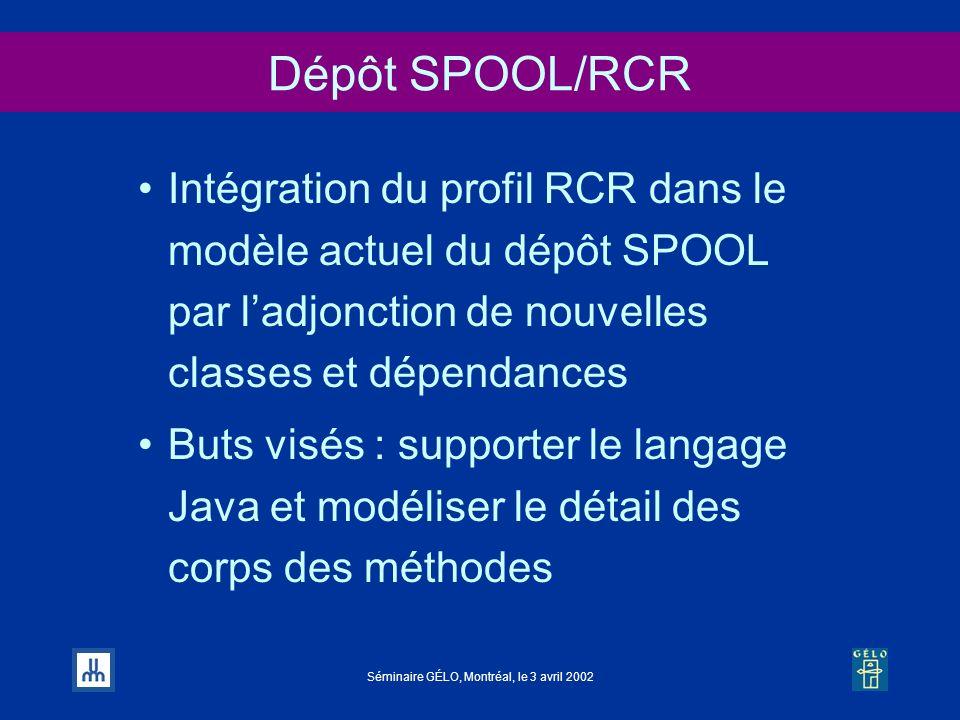 Séminaire GÉLO, Montréal, le 3 avril 2002 Dépôt SPOOL/RCR Intégration du profil RCR dans le modèle actuel du dépôt SPOOL par ladjonction de nouvelles