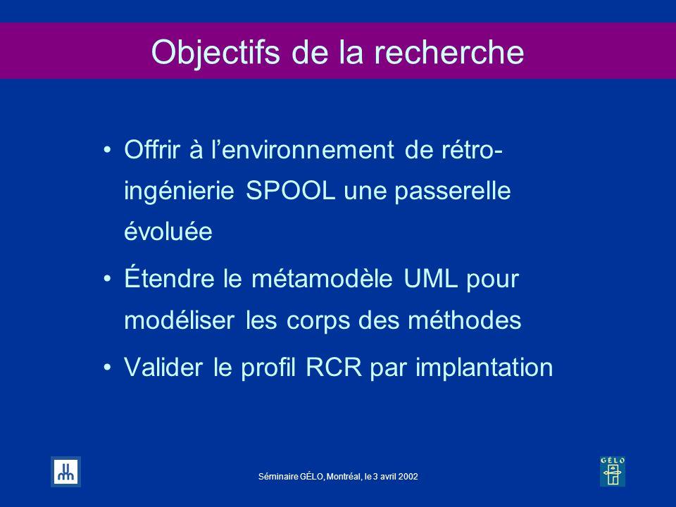 Séminaire GÉLO, Montréal, le 3 avril 2002 Objectifs de la recherche Offrir à lenvironnement de rétro- ingénierie SPOOL une passerelle évoluée Étendre