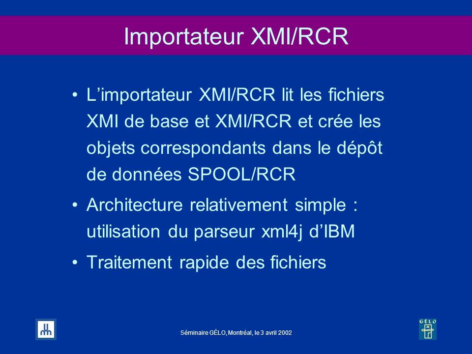 Séminaire GÉLO, Montréal, le 3 avril 2002 Importateur XMI/RCR Limportateur XMI/RCR lit les fichiers XMI de base et XMI/RCR et crée les objets correspo