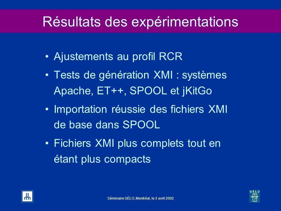 Séminaire GÉLO, Montréal, le 3 avril 2002 Résultats des expérimentations Ajustements au profil RCR Tests de génération XMI : systèmes Apache, ET++, SP