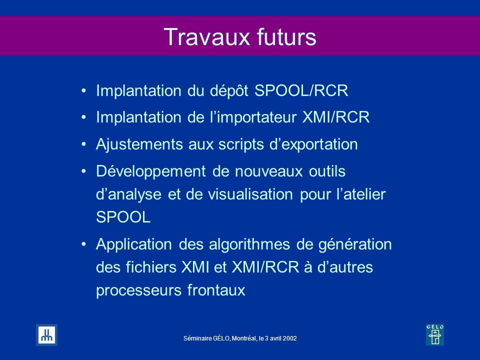Séminaire GÉLO, Montréal, le 3 avril 2002 Travaux futurs Implantation du dépôt SPOOL/RCR Implantation de limportateur XMI/RCR Ajustements aux scripts