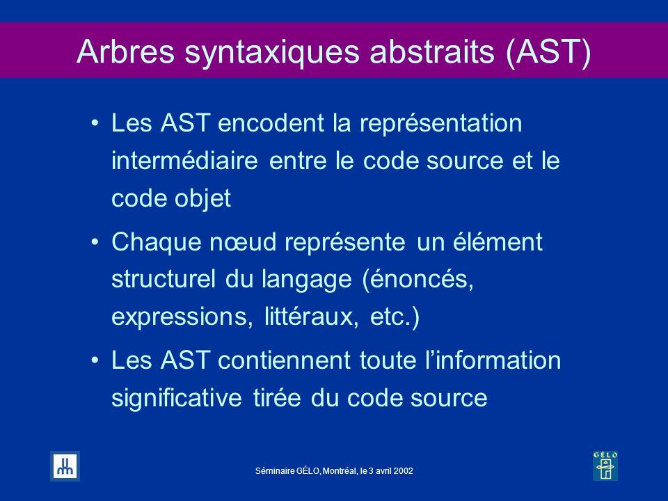 Séminaire GÉLO, Montréal, le 3 avril 2002 Arbres syntaxiques abstraits (AST) Les AST encodent la représentation intermédiaire entre le code source et