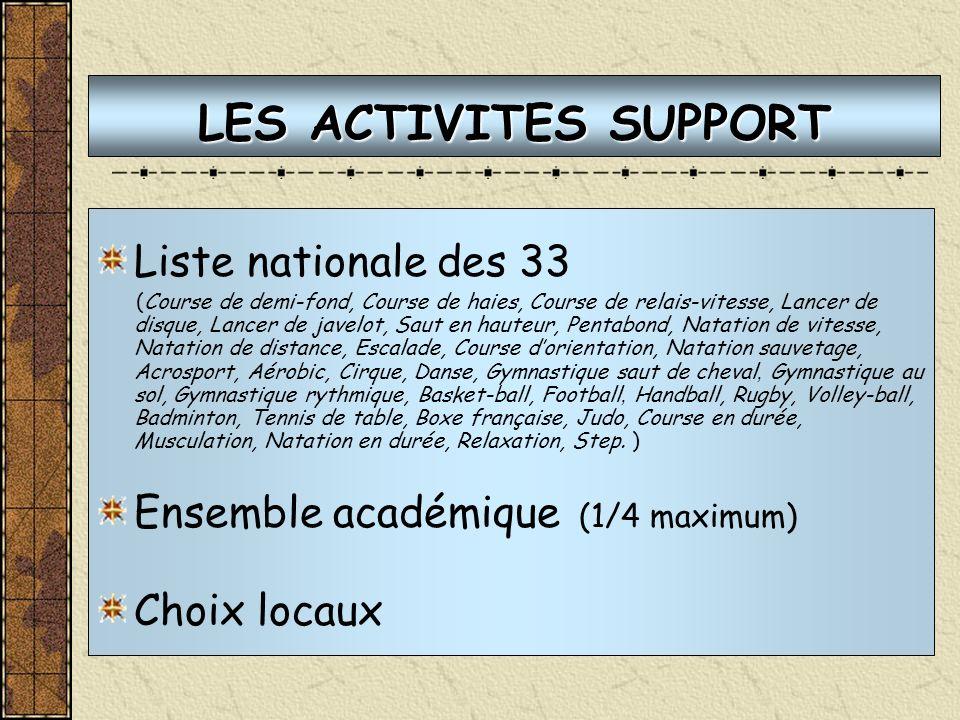 LES ACTIVITES SUPPORT Liste nationale des 33 (Course de demi-fond, Course de haies, Course de relais-vitesse, Lancer de disque, Lancer de javelot, Sau