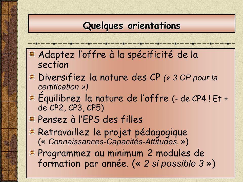 Quelques orientations Adaptez loffre à la spécificité de la section Diversifiez la nature des CP (« 3 CP pour la certification ») Équilibrez la nature de loffre (- de CP4 .