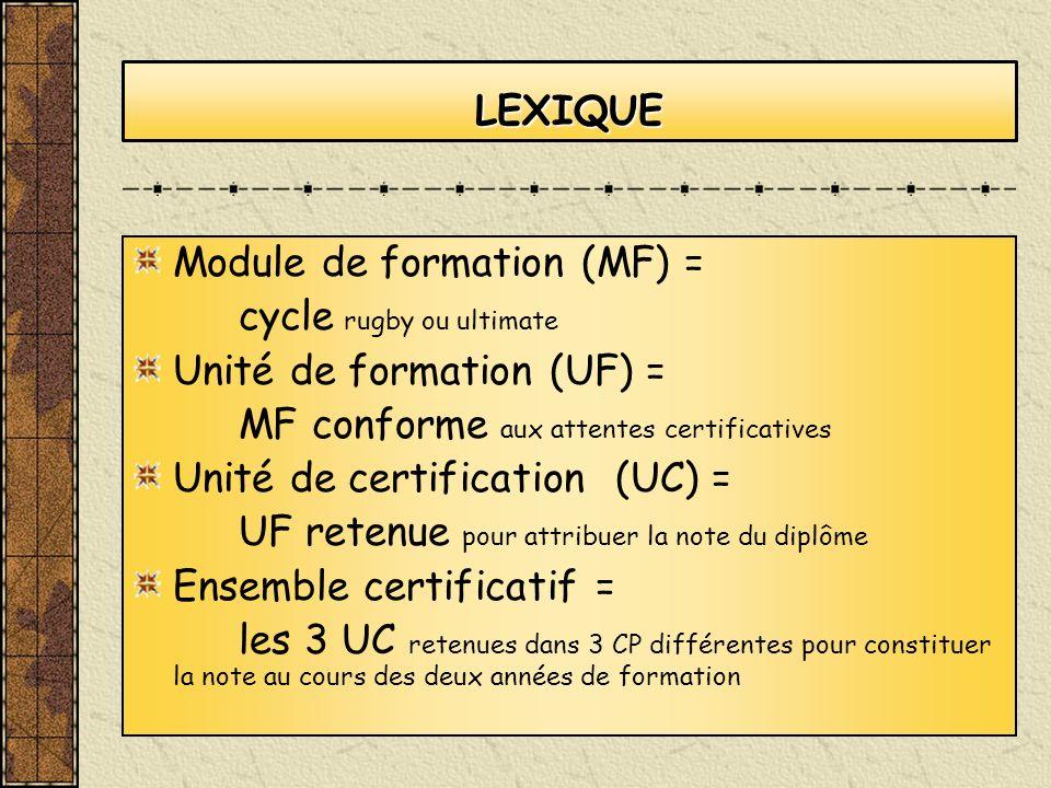LEXIQUE Module de formation (MF) = cycle rugby ou ultimate Unité de formation (UF) = MF conforme aux attentes certificatives Unité de certification (UC) = UF retenue pour attribuer la note du diplôme Ensemble certificatif = les 3 UC retenues dans 3 CP différentes pour constituer la note au cours des deux années de formation