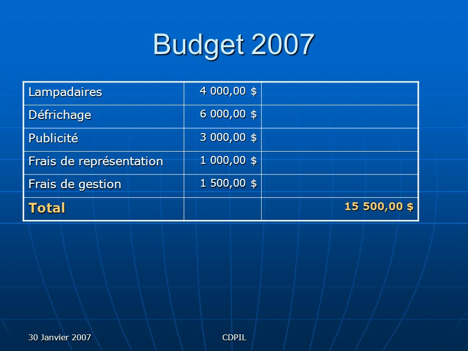30 Janvier 2007CDPIL Budget 2007 Lampadaires 4 000,00 $ Défrichage 6 000,00 $ Publicité 3 000,00 $ Frais de représentation 1 000,00 $ Frais de gestion 1 500,00 $ Total 15 500,00 $
