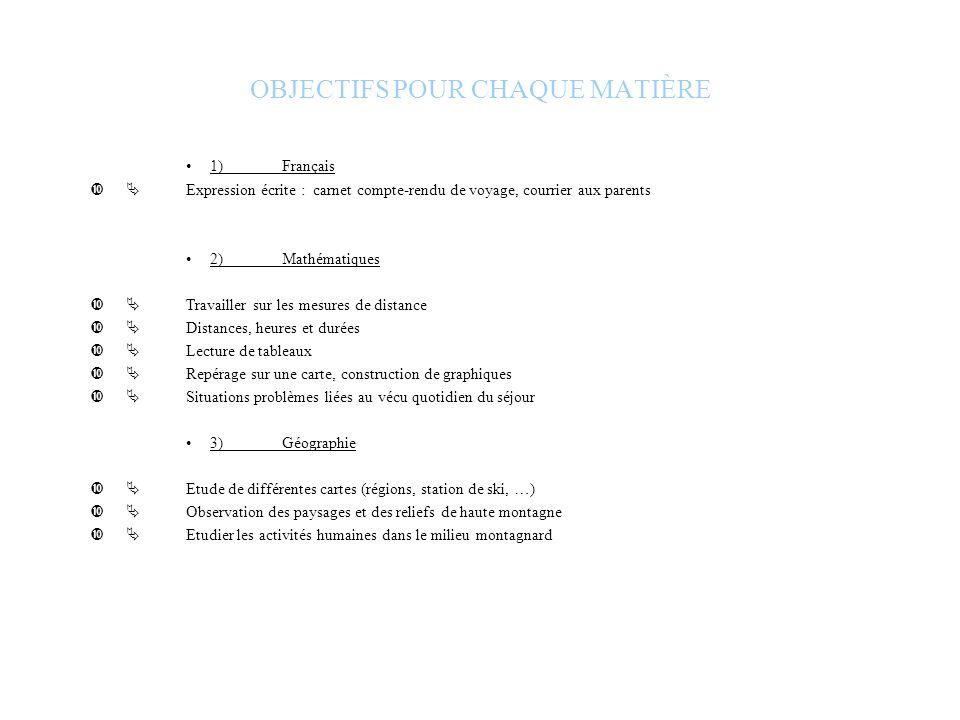 OBJECTIFS POUR CHAQUE MATIÈRE 1)Français Expression écrite : carnet compte-rendu de voyage, courrier aux parents 2)Mathématiques Travailler sur les me