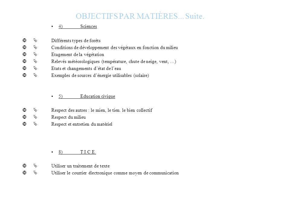 OBJECTIFS PAR MATIÈRES... Suite. 4)Sciences Différents types de forêts Conditions de développement des végétaux en fonction du milieu Etagement de la