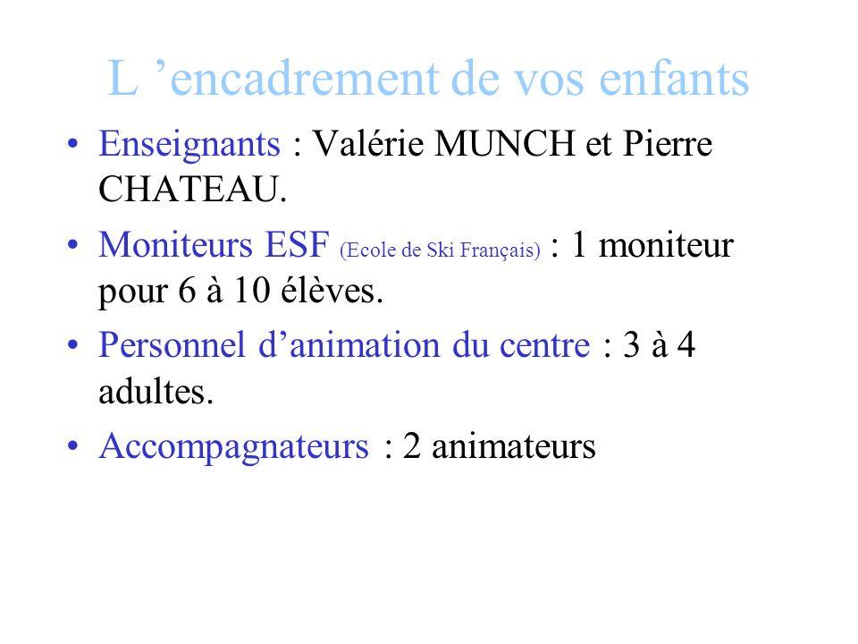 L encadrement de vos enfants Enseignants : Valérie MUNCH et Pierre CHATEAU. Moniteurs ESF (Ecole de Ski Français) : 1 moniteur pour 6 à 10 élèves. Per