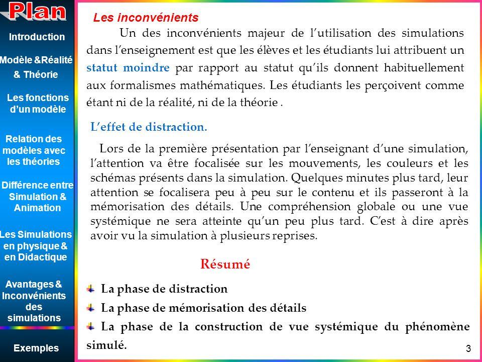 Introduction Exemples Avantages & Inconvénients des simulations Modèle &Réalité & Théorie Les fonctions dun modèle Relation des modèles avec les théor