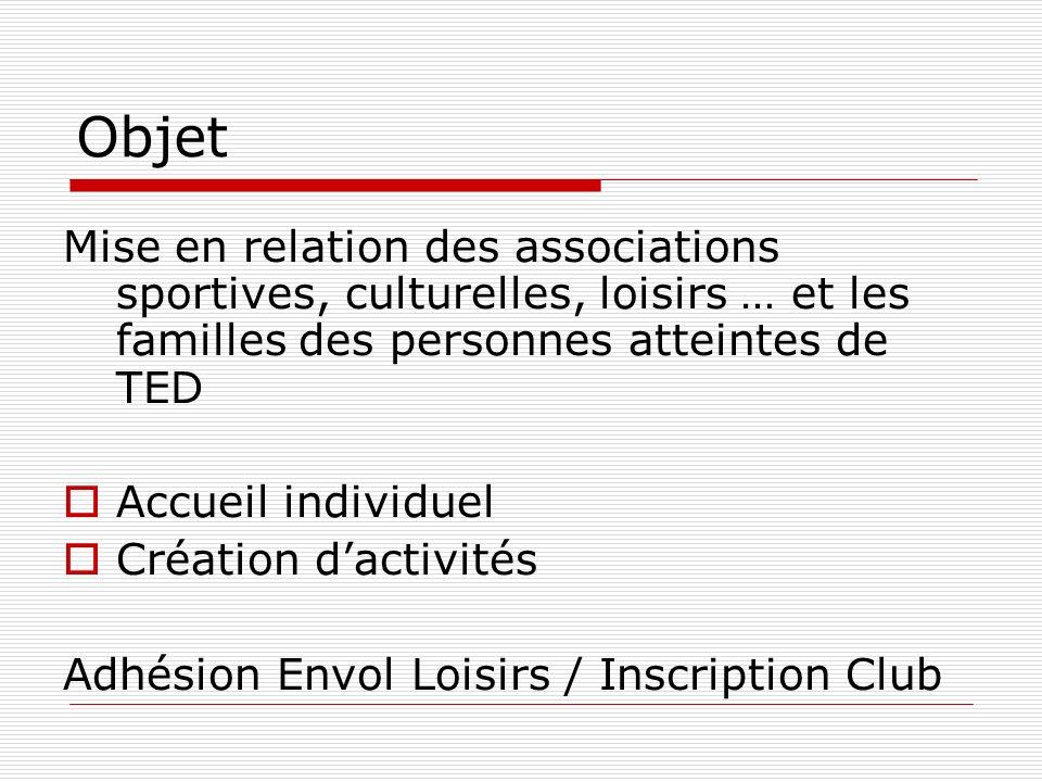 Objet Mise en relation des associations sportives, culturelles, loisirs … et les familles des personnes atteintes de TED Accueil individuel Création d
