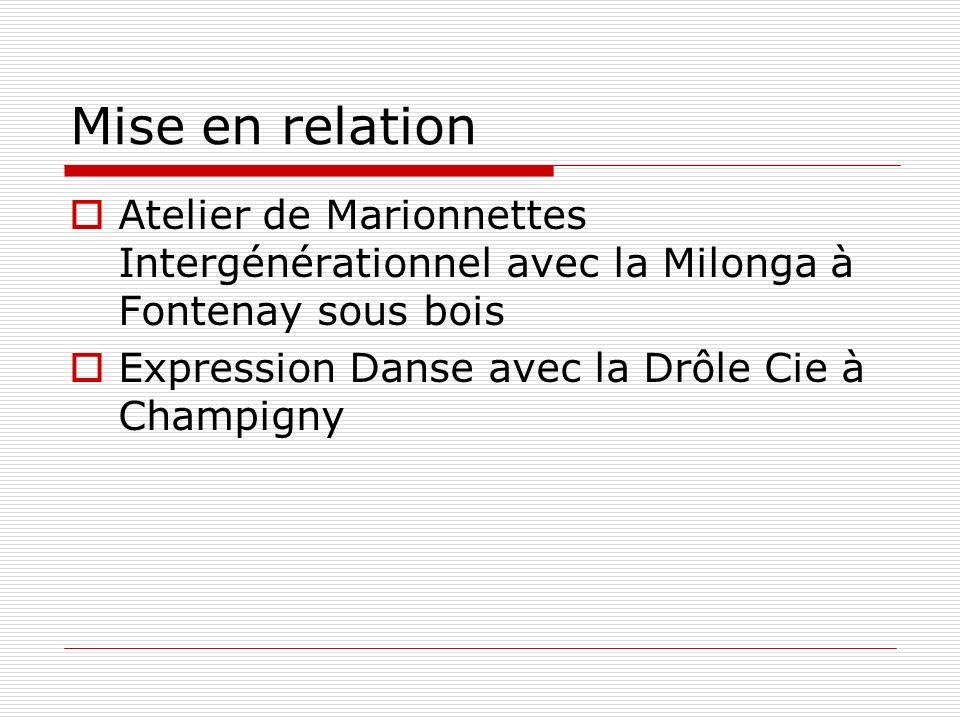 Mise en relation Atelier de Marionnettes Intergénérationnel avec la Milonga à Fontenay sous bois Expression Danse avec la Drôle Cie à Champigny
