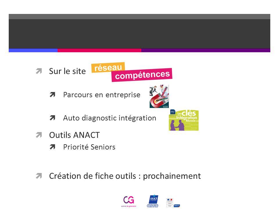 Sur le site Parcours en entreprise Auto diagnostic intégration Outils ANACT Priorité Seniors Création de fiche outils : prochainement