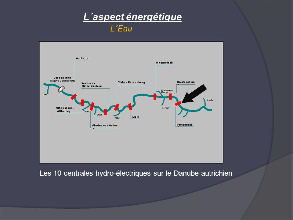 L´aspect énergétique L´Eau Les 10 centrales hydro-électriques sur le Danube autrichien
