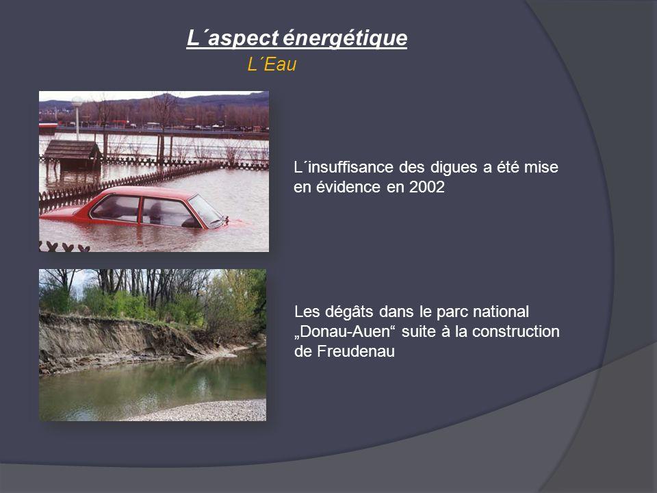 L´Eau L´aspect énergétique L´insuffisance des digues a été mise en évidence en 2002 Les dégâts dans le parc national Donau-Auen suite à la constructio