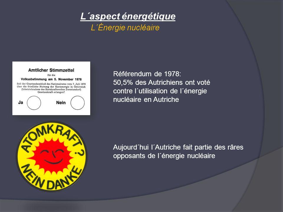 L´aspect énergétique L´Énergie nucléaire Référendum de 1978: 50,5% des Autrichiens ont voté contre l´utilisation de l´énergie nucléaire en Autriche Au