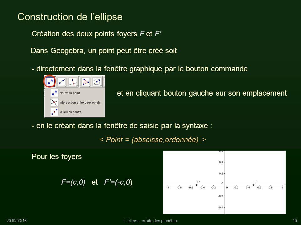 2010/03/16L'ellipse, orbite des planètes10 Construction de lellipse Création des deux points foyers F et F - directement dans la fenêtre graphique par