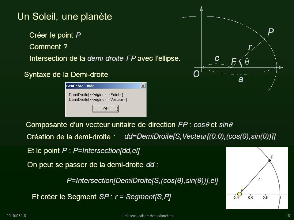 2010/03/16L'ellipse, orbite des planètes16 Un Soleil, une planète Créer le point P Comment ? Intersection de la demi-droite FP avec lellipse. Syntaxe