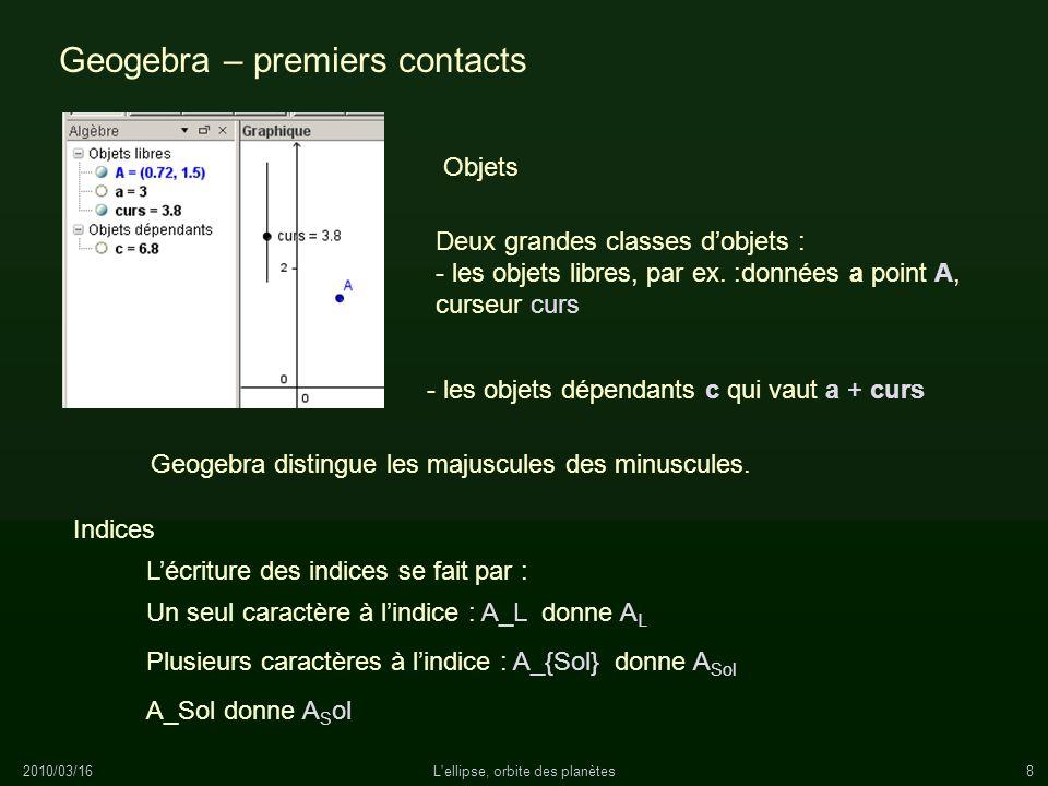 2010/03/16L ellipse, orbite des planètes9 Lellipse sous Geogebra Champ de saisie Se servir des flèches pour revenir à danciennes lignes et les transformer Création des paramètres de lellipse Dans la fenêtre Champ de saisie écrire : a = 1 Enter e = 0.5 Enter Ces données apparaissent dans la fenêtre algèbre : c = a*e Enter b = sqrt(a*a-c*c) Enter a et e dans la partie Objets libres b et c dans la partie Objets dépendants car calculés à partir dautres objets.
