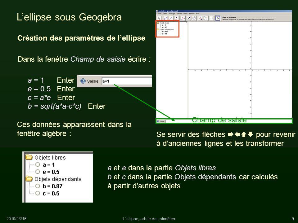 2010/03/16L ellipse, orbite des planètes10 Construction de lellipse Création des deux points foyers F et F - directement dans la fenêtre graphique par le bouton commande et en cliquant bouton gauche sur son emplacement - en le créant dans la fenêtre de saisie par la syntaxe : Pour les foyers F=(c,0) et F=(-c,0) Dans Geogebra, un point peut être créé soit