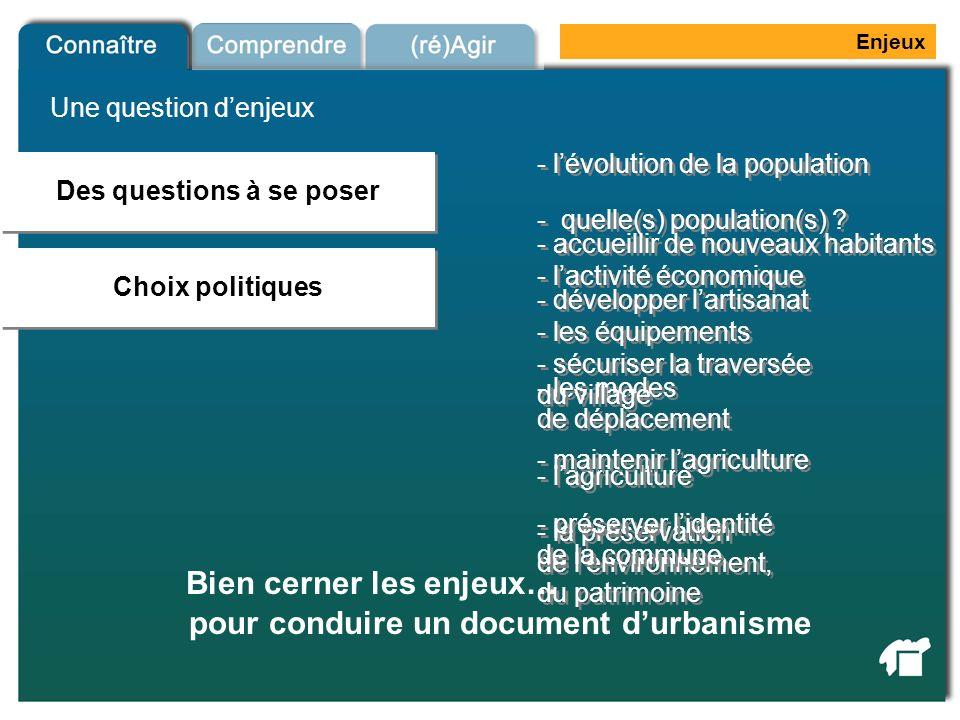 Les enjeux Enjeux Une question denjeux Des questions à se poser Choix politiques - lactivité économique - lévolution de la population - les équipement