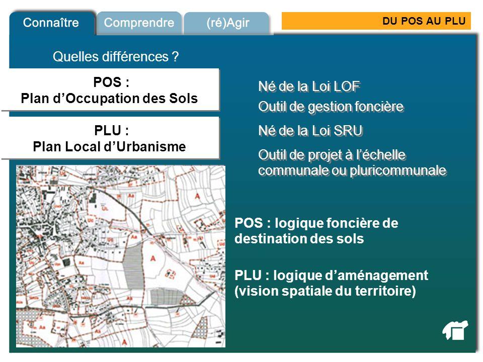 DU POS AU PLU POS : Plan dOccupation des Sols POS : Plan dOccupation des Sols PLU : Plan Local dUrbanisme PLU : Plan Local dUrbanisme Quelles différen