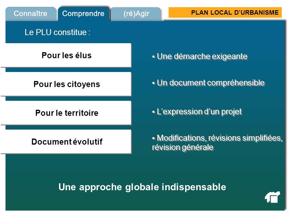 Le PLU PLAN LOCAL DURBANISME Le PLU constitue : Pour les citoyens Pour les élus Pour le territoire Document évolutif Une approche globale indispensabl