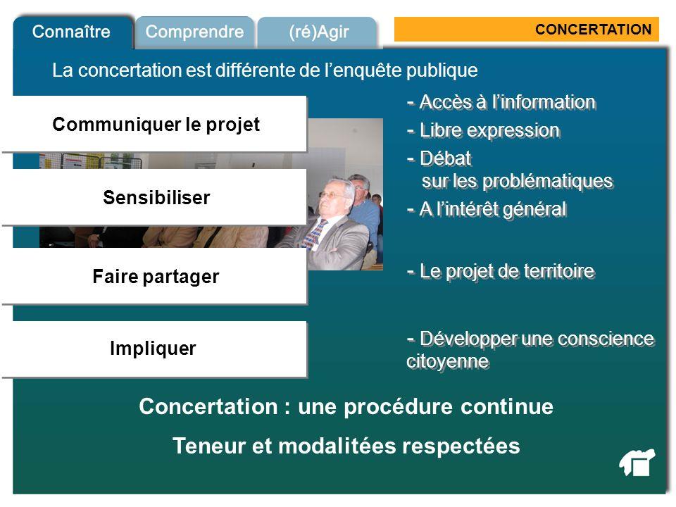 CONCERTATION Concertation Communiquer le projet Sensibiliser Faire partager Impliquer Concertation : une procédure continue - Accès à linformation - L