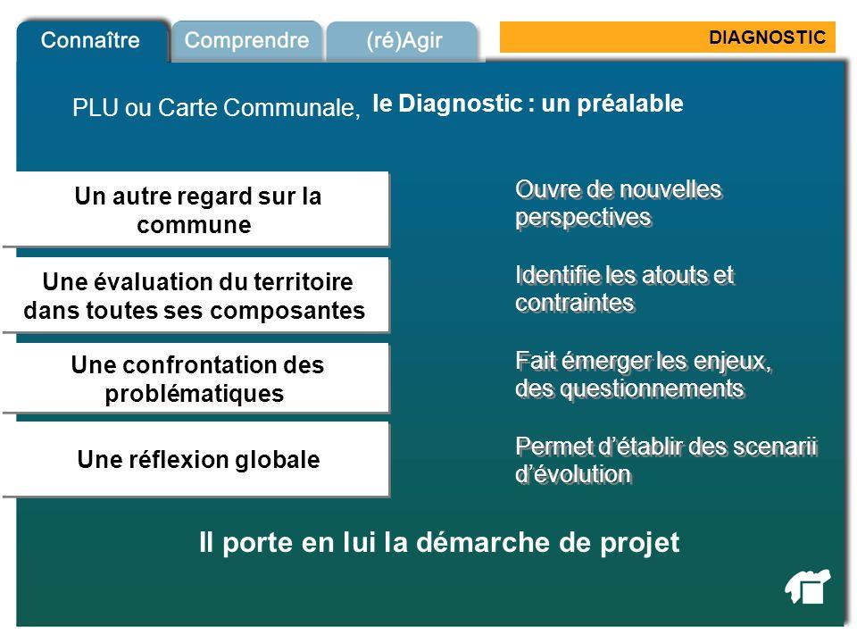 DIAGNOSTIC Un autre regard sur la commune Une évaluation du territoire dans toutes ses composantes Une confrontation des problématiques PLU ou Carte C