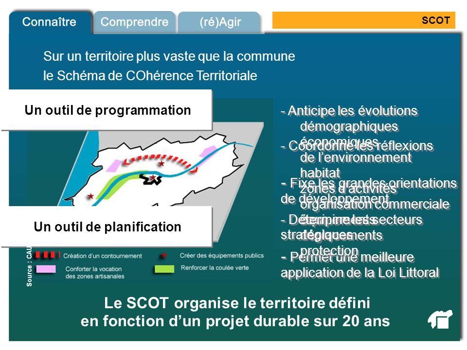 SCOT Un outil de programmation Un outil de planification Le SCOT organise le territoire défini en fonction dun projet durable sur 20 ans Le SCOT - Ant