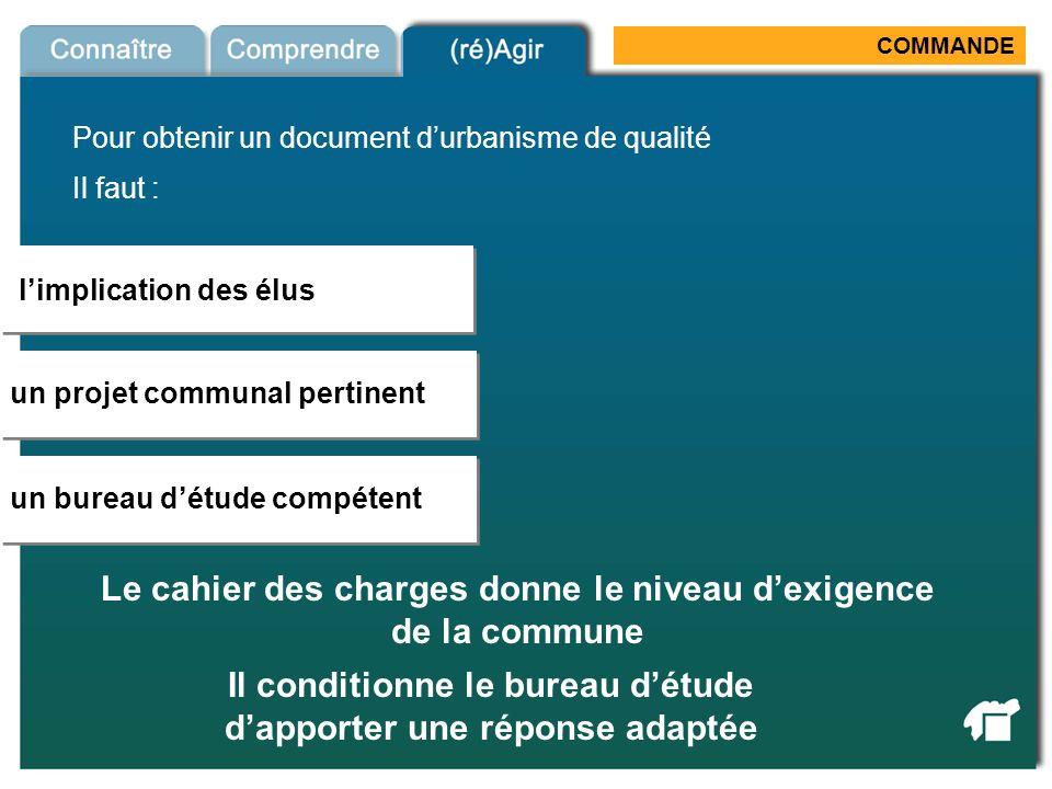 COMMANDE Pour obtenir un document durbanisme de qualité Le cahier des charges donne le niveau dexigence de la commune Commande un projet communal pert