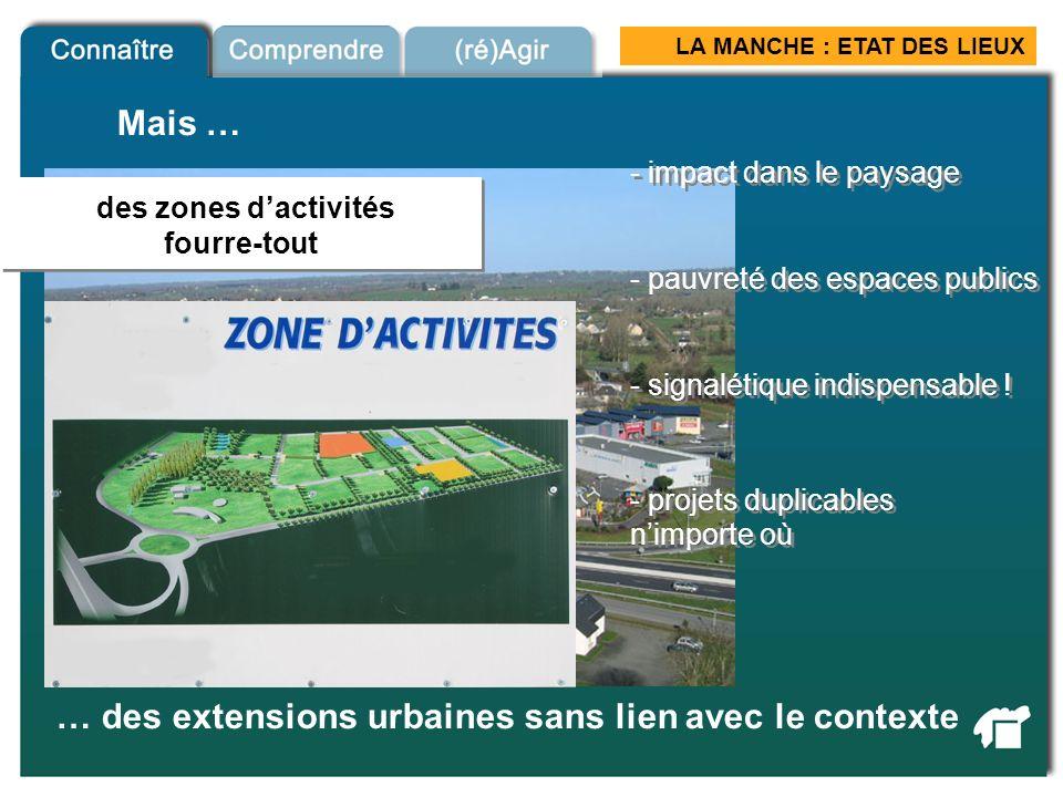 LA MANCHE : ETAT DES LIEUX Mais … Zones dActivités … des extensions urbaines sans lien avec le contexte - impact dans le paysage - pauvreté des espace
