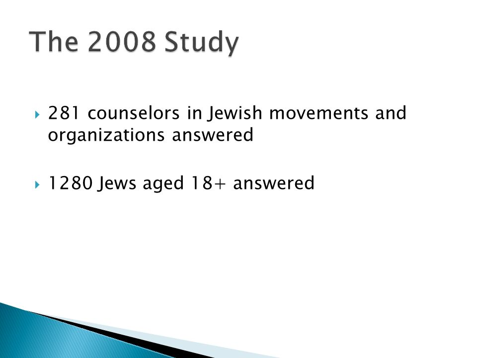 281 counselors in Jewish movements and organizations answered 1280 Jews aged 18+ answered