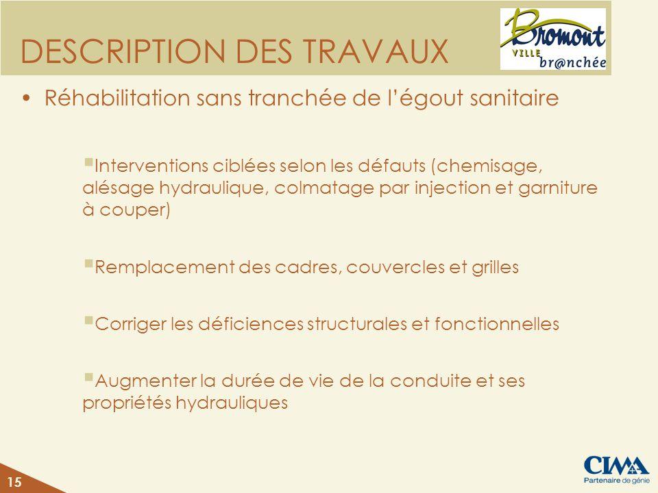 DESCRIPTION DES TRAVAUX Réhabilitation sans tranchée de légout sanitaire Interventions ciblées selon les défauts (chemisage, alésage hydraulique, colm