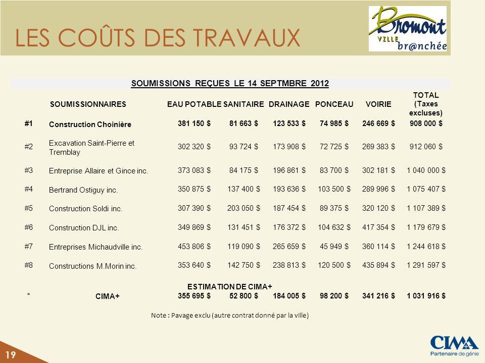 LES COÛTS DES TRAVAUX 19 SOUMISSIONS REÇUES LE 14 SEPTMBRE 2012 SOUMISSIONNAIRESEAU POTABLESANITAIREDRAINAGEPONCEAUVOIRIE TOTAL (Taxes excluses) #1 Co
