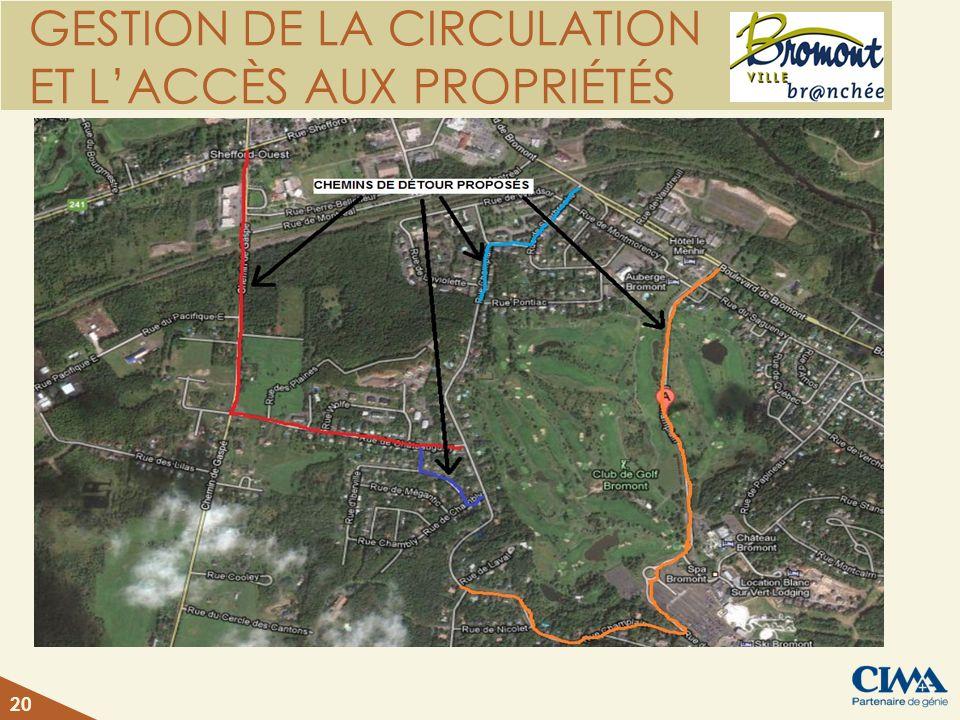 GESTION DE LA CIRCULATION ET LACCÈS AUX PROPRIÉTÉS 20