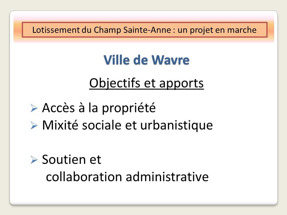 Ville de Wavre Objectifs et apports Accès à la propriété Mixité sociale et urbanistique Soutien et collaboration administrative Lotissement du Champ Sainte-Anne : un projet en marche