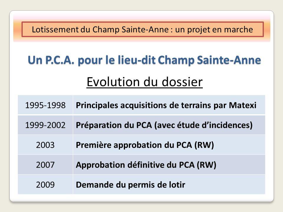 Un P.C.A. pour le lieu-dit Champ Sainte-Anne Lotissement du Champ Sainte-Anne : un projet en marche