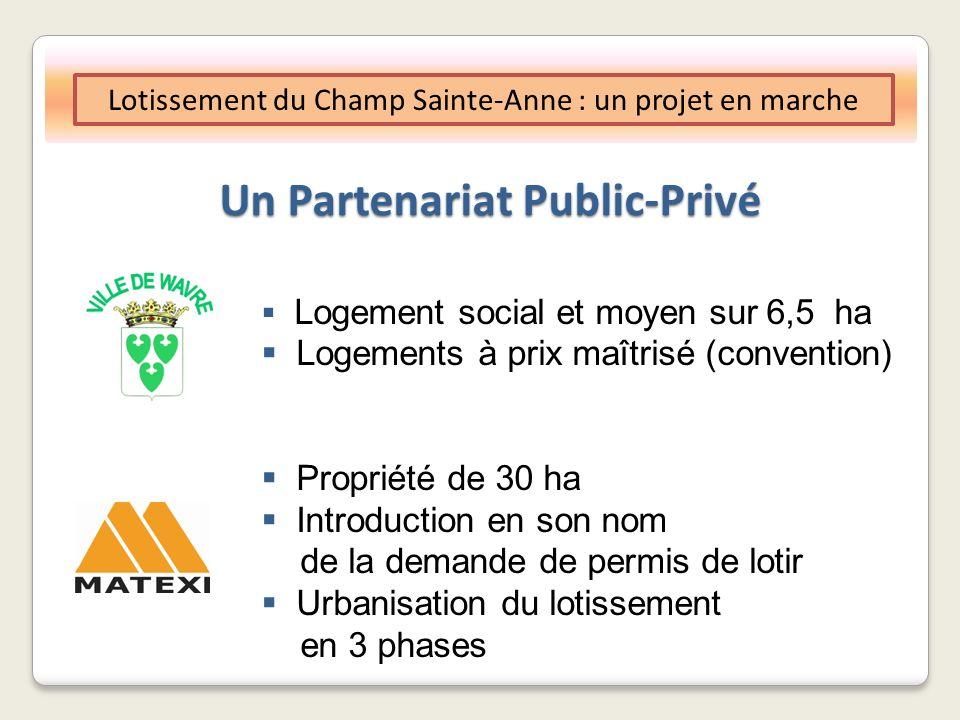 Un Partenariat Public-Privé Lotissement du Champ Sainte-Anne : un projet en marche Logement social et moyen sur 6,5 ha Logements à prix maîtrisé (convention) Propriété de 30 ha Introduction en son nom de la demande de permis de lotir Urbanisation du lotissement en 3 phases
