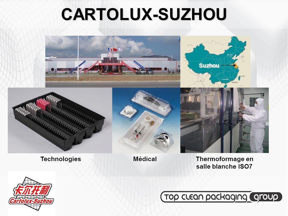 CARTOLUX-SUZHOU Suzhou TechnologiesMédicalThermoformage en salle blanche ISO7