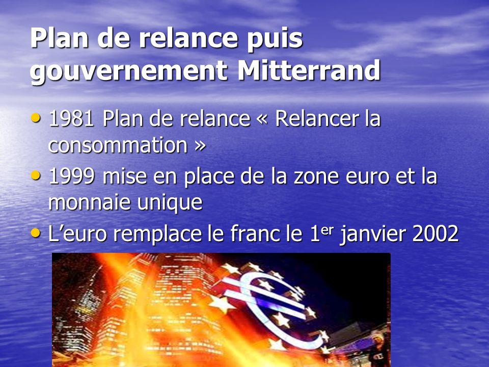Plan de relance puis gouvernement Mitterrand 1981 Plan de relance « Relancer la consommation » 1981 Plan de relance « Relancer la consommation » 1999
