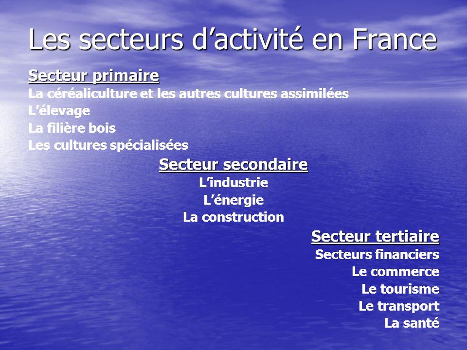Les secteurs dactivité en France Secteur primaire La céréaliculture et les autres cultures assimilées Lélevage La filière bois Les cultures spécialisé